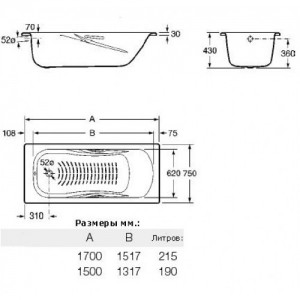 Стальная ванна ROCA PRINCESS 150x75, 2204E0000+291110000+291021000